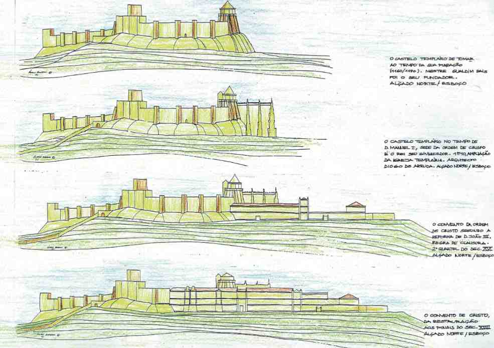 Templar Castle and the Convent of Christ through the Ages