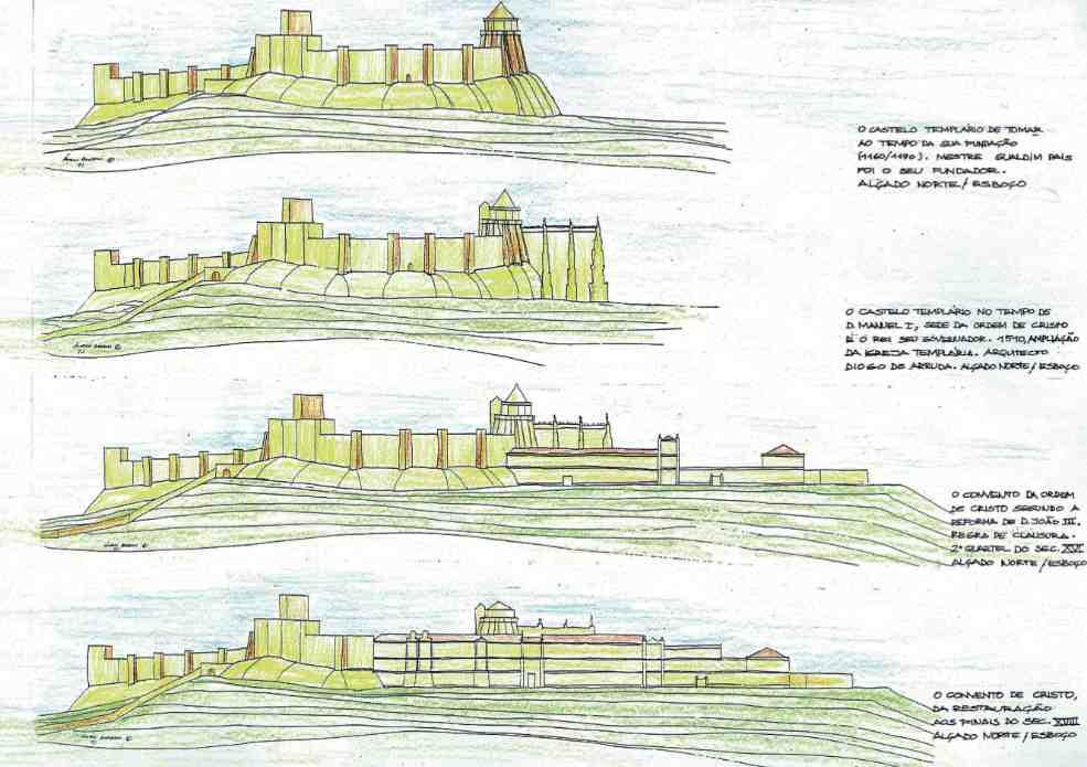 Castelo Templário e o Convento de Cristo através dos Séculos