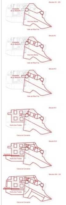 constructive century steps. XIX to XX